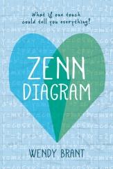 Zenn Diagram - 04 Abr